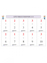 Loto des tables d'addition