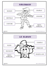 Vocabulaire de carnaval